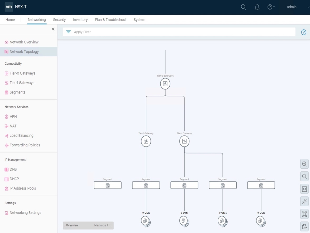 Display the NSX Network Topology.