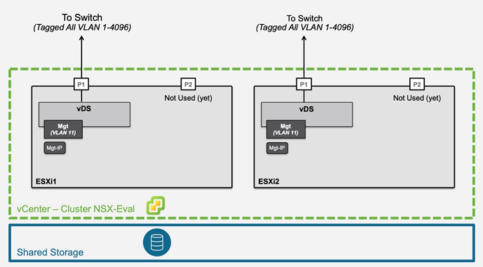 Compute and Storage for NSX-T Evaluation